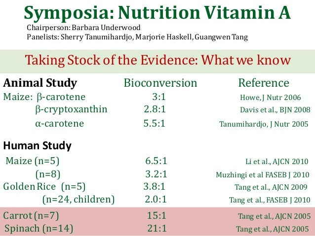 FIRST GLOBAL CONFERENCE ON BIOFORTIFICATION Symposia: Nutrition Vitamin A Taking Stock of the Evidence: What we know Chair...