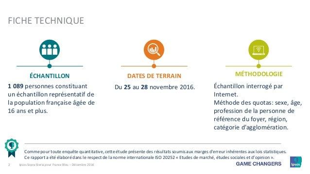Les Francais Et L Age De Depart A La Retraite