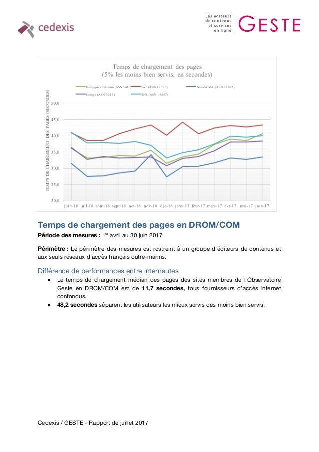 Cedexis / GESTE - Rapport de juillet 2017 Temps de chargement des pages en DROM/COM Période des mesures : 1er avril au 30 ...