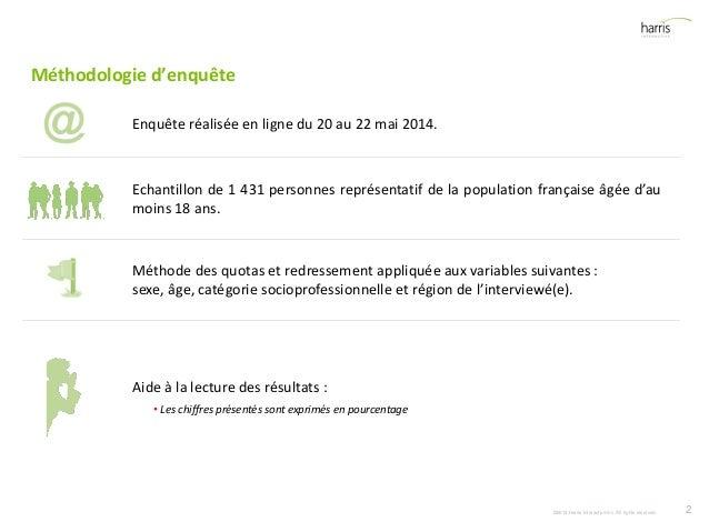 ©2014 Harris Interactive Inc. All rights reserved. 2 Méthodologie d'enquête Enquête réalisée en ligne du 20 au 22 mai 2014...