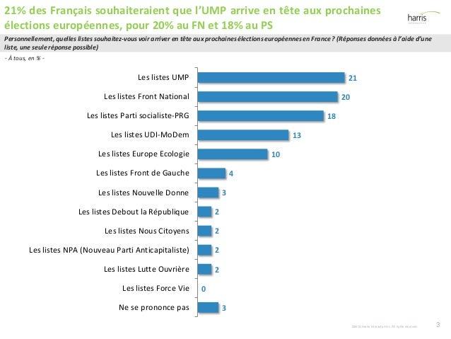 3 Personnellement, quelles listes souhaitez-vous voir arriver en tête aux prochaines élections européennes en France ? (Ré...
