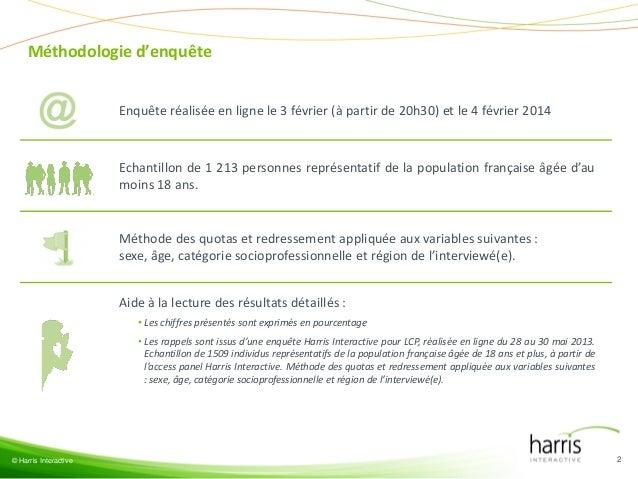 Méthodologie d'enquête Enquête réalisée en ligne le 3 février (à partir de 20h30) et le 4 février 2014  Echantillon de 1 2...