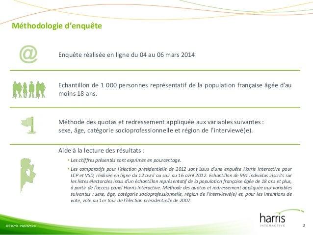Les Français, les élections municipales et l'étiquette politique du maire (LCP) Slide 3