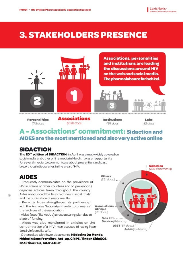 a study of facts on aids Formerly centre for the study of aids about the csa&g developing a range of interventions to address the social drivers, and the social consequences, of hiv&aids.