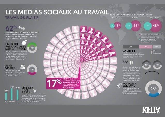 Rapport kgwi medias sociaux juin 2012 CH Slide 2