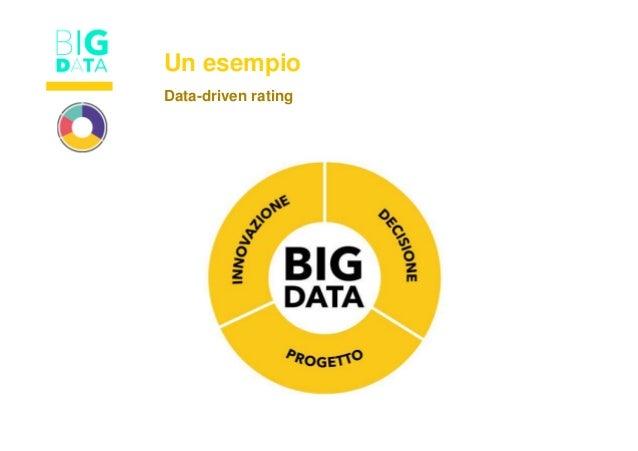 Un esempio Data-driven rating