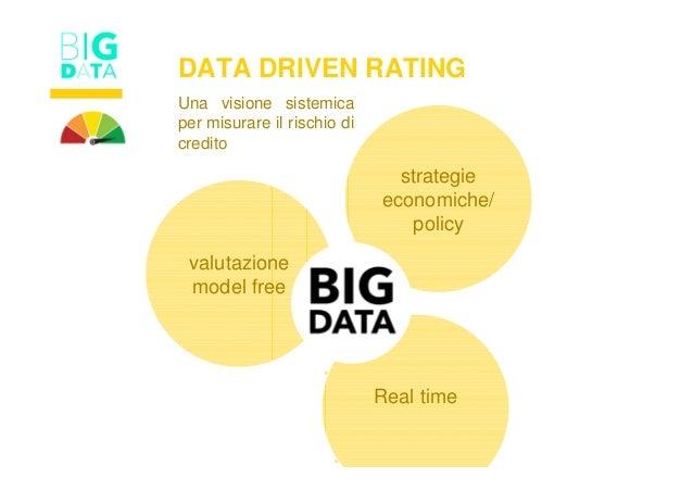 strategie economiche/ policy valutazione model free Real time DATA DRIVEN RATING Una visione sistemica per misurare il ris...