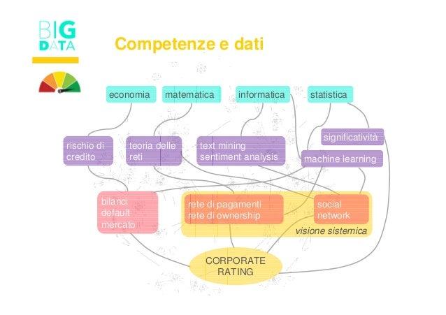 Competenze e dati economia matematica informatica statistica rischio di credito teoria delle reti text mining sentiment an...