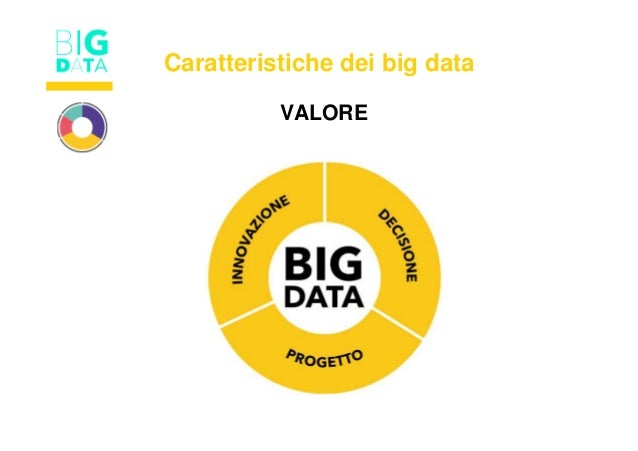 VALORE Caratteristiche dei big data