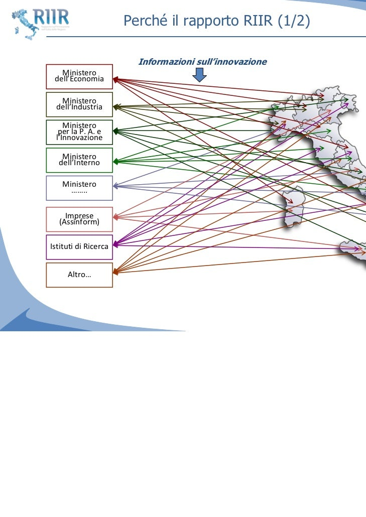 Rapporto innovazione nell 39 italia delle regioni for Ministero interno r