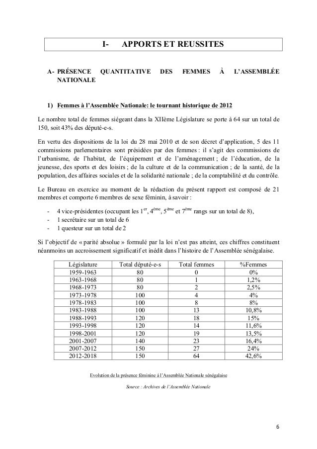 I-  APPORTS ET REUSSITES  A- PRÉSENCE QUANTITATIVE NATIONALE  DES  FEMMES  À  L'ASSEMBLÉE  1) Femmes à l'Assemblée Nationa...