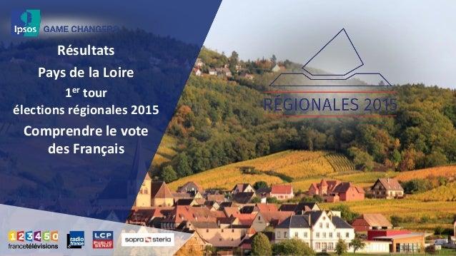 Résultats Pays de la Loire 1er tour élections régionales 2015 Comprendre le vote des Français