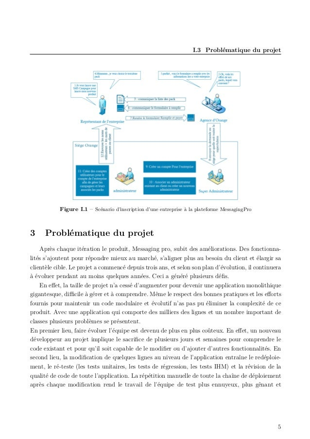 I.3 Problématique du projet Figure I.1 – Scénario d'inscription d'une entreprise à la plateforme MessagingPro 3 Problémati...