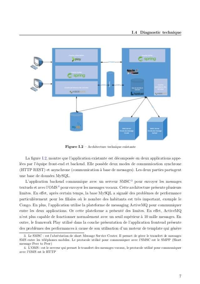 I.4 Diagnostic technique Figure I.2 – Architecture technique existante La figure I.2, montre que l'application existante es...