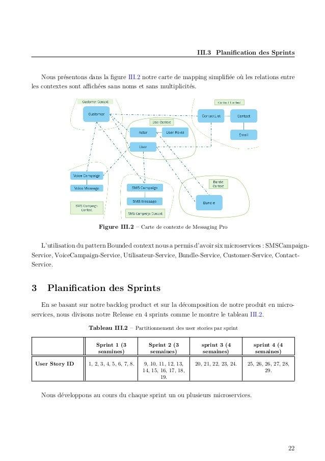 III.3 Planification des Sprints Nous présentons dans la figure III.2 notre carte de mapping simplifiée où les relations entre...