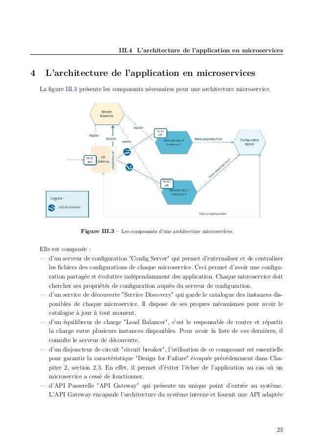 III.4 L'architecture de l'application en microservices 4 L'architecture de l'application en microservices La figure III.3 p...