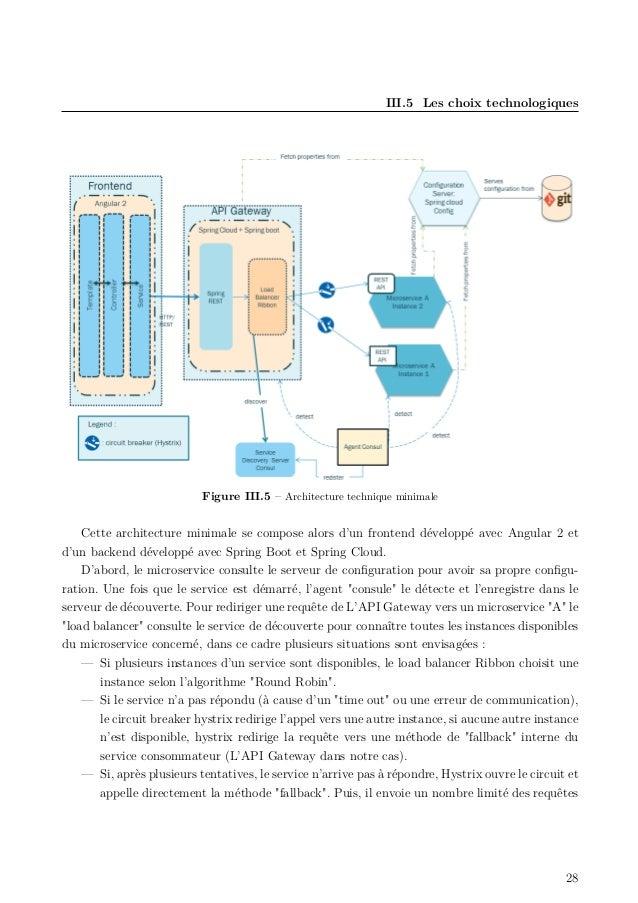 III.5 Les choix technologiques Figure III.5 – Architecture technique minimale Cette architecture minimale se compose alors...