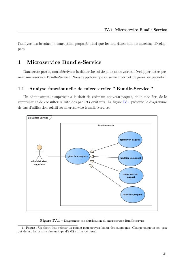 IV.1 Microservice Bundle-Service l'analyse des besoins, la conception proposée ainsi que les interfaces homme-machine déve...