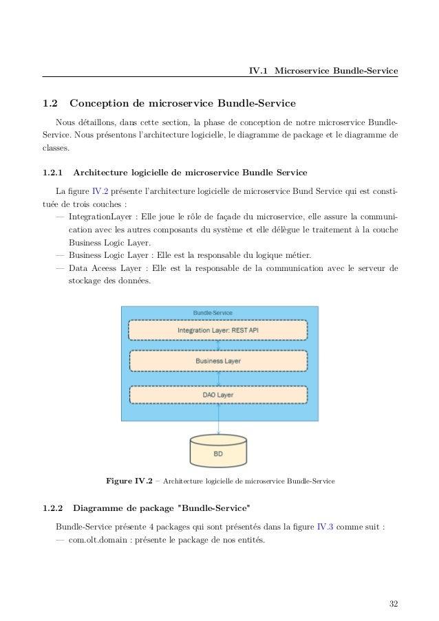 IV.1 Microservice Bundle-Service 1.2 Conception de microservice Bundle-Service Nous détaillons, dans cette section, la pha...