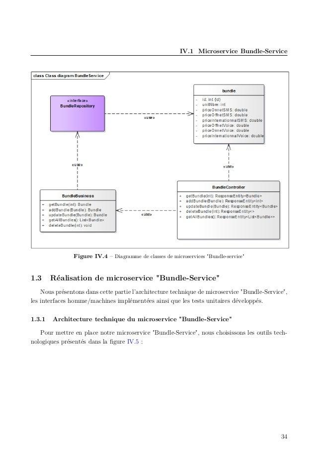 """IV.1 Microservice Bundle-Service Figure IV.4 – Diagramme de classes de microservices """"Bundle-service"""" 1.3 Réalisation de m..."""