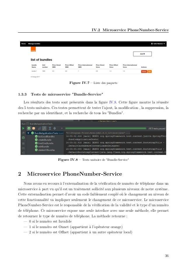"""IV.2 Microservice PhoneNumber-Service Figure IV.7 – Liste des paquets 1.3.3 Tests de microservice """"Bundle-Service"""" Les rés..."""
