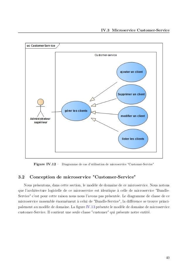 """IV.3 Microservice Customer-Service Figure IV.12 – Diagramme de cas d'utilisation de microservice """"Customer-Service"""" 3.2 Co..."""