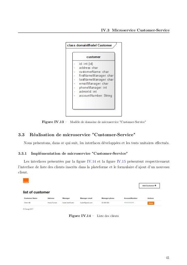 """IV.3 Microservice Customer-Service Figure IV.13 – Modèle de domaine de microservice """"Customer-Service"""" 3.3 Réalisation de ..."""