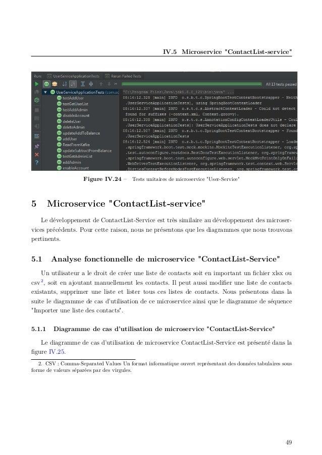 "IV.5 Microservice ""ContactList-service"" Figure IV.24 – Tests unitaires de microservice ""User-Service"" 5 Microservice ""Cont..."