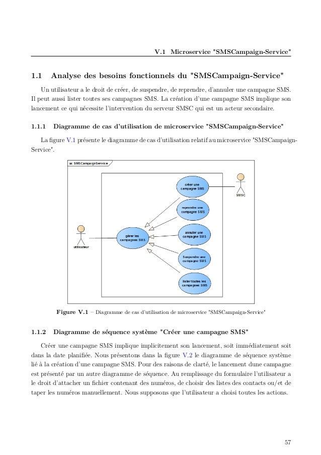 "V.1 Microservice ""SMSCampaign-Service"" 1.1 Analyse des besoins fonctionnels du ""SMSCampaign-Service"" Un utilisateur a le d..."