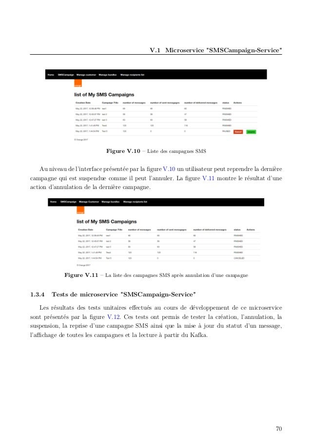 Rapport pfe- Refonte et déploiement d'une solution de messagerie en utilisant l'architecture microservices
