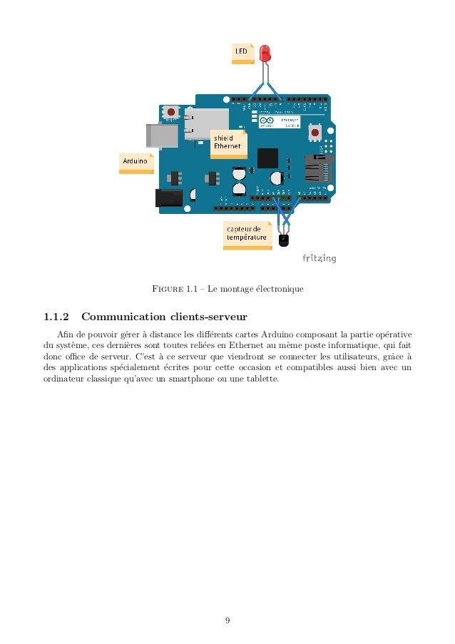 Extraordinaire Rapport Projet Application Web De Domotique Arduino - Liotard Roulleau &OQ_64