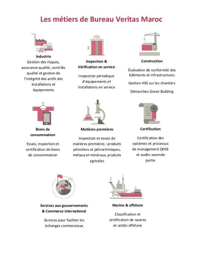 Rapport rse de bureau veritas maroc 2015 2016 - Veritas bureau de controle ...