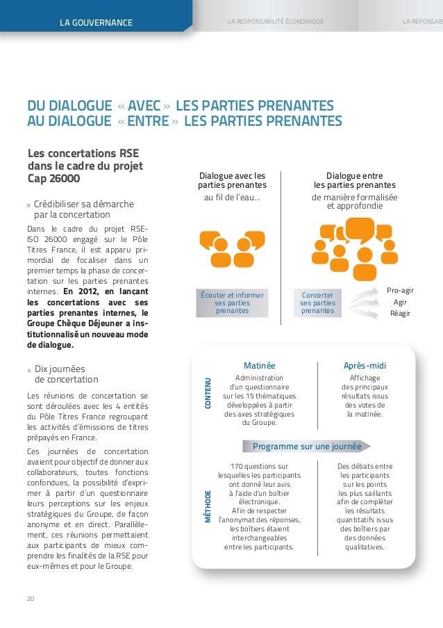 Rapport de responsabilit soci tale 2012 du groupe up - Difference entre conseil d administration et bureau ...