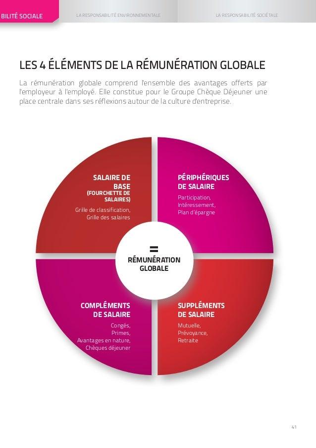Rapport de responsabilit soci tale 2012 du groupe up - Grille de classification des salaires ...
