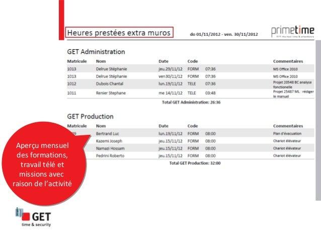 Rapports dans logiciel Primetime, enregistrement du temps GET