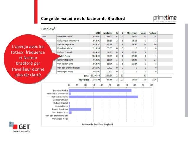 Congé de maladie et le facteur de Bradford L'aperçu avec lestotaux, fréquence     et facteur   bradford partravailleur don...