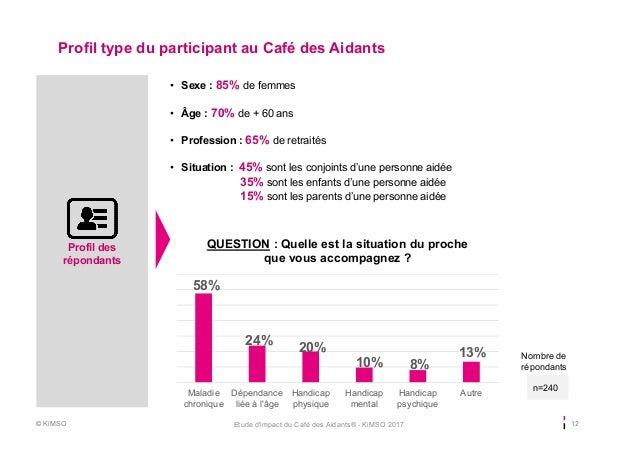 Projet Caf Ef Bf Bd Des Aidants