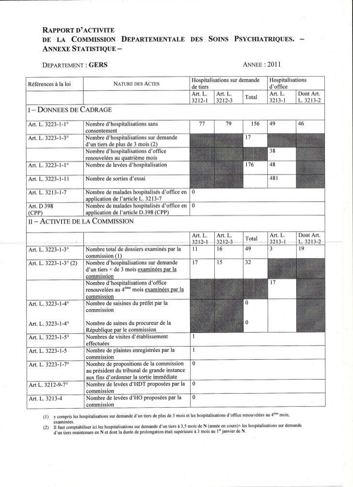 Rapport 2011 de la CDSP du Gers