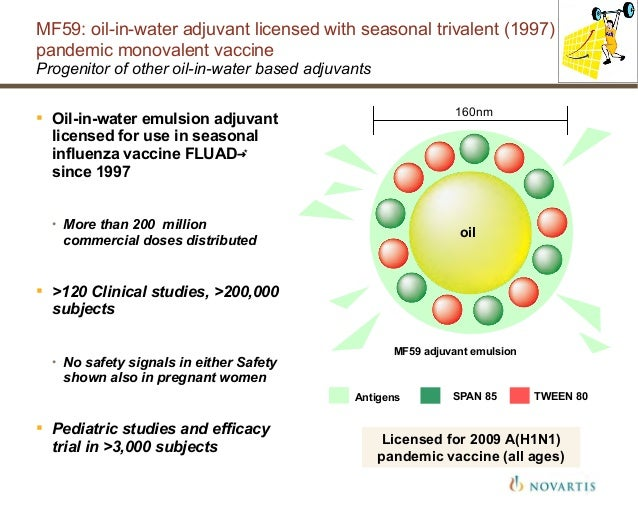 Development of screening method for intranasal influenza ...