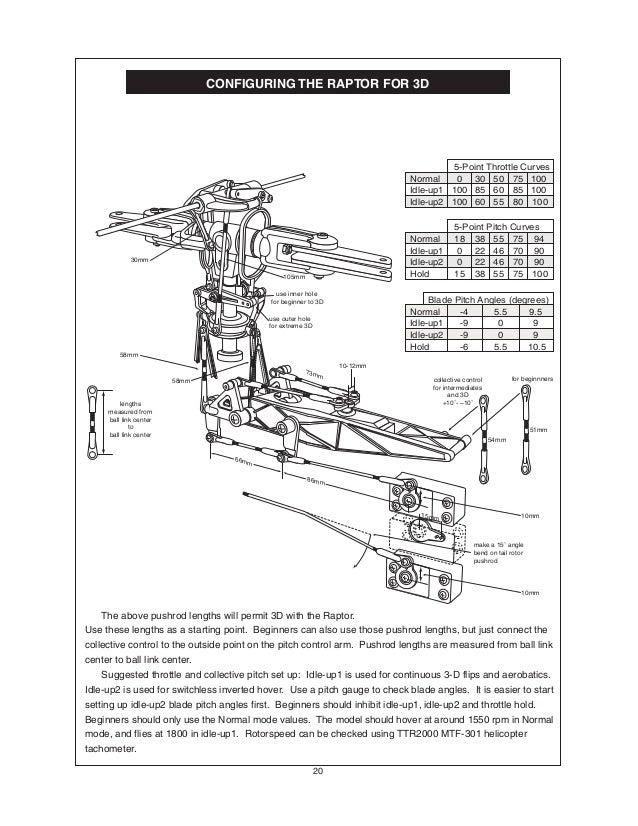 STD swashplate POUR RAPTOR 30//50