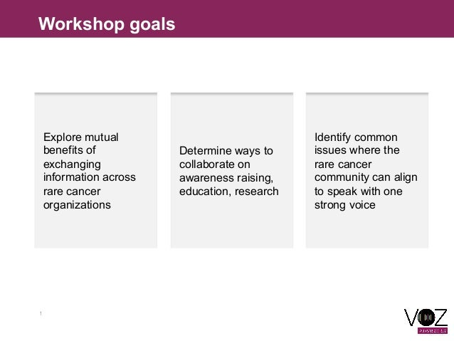 Workshop goals 1! Explore mutual benefits of exchanging information across rare cancer organizations Determine ways to col...