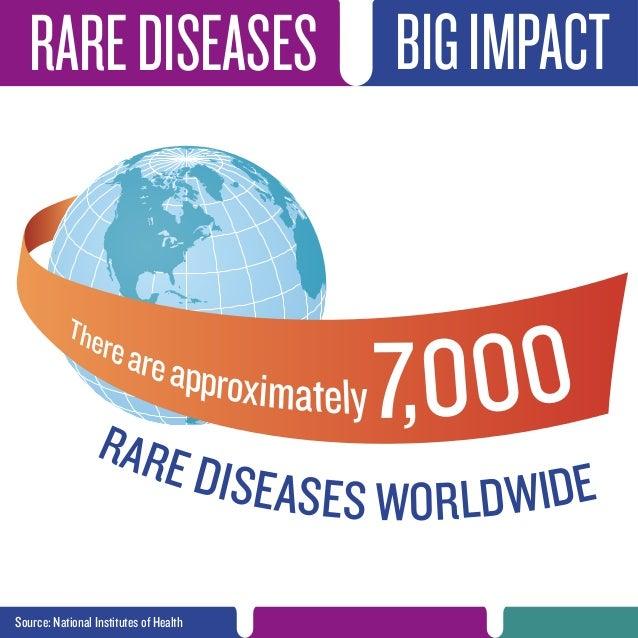 Rare disease infographics