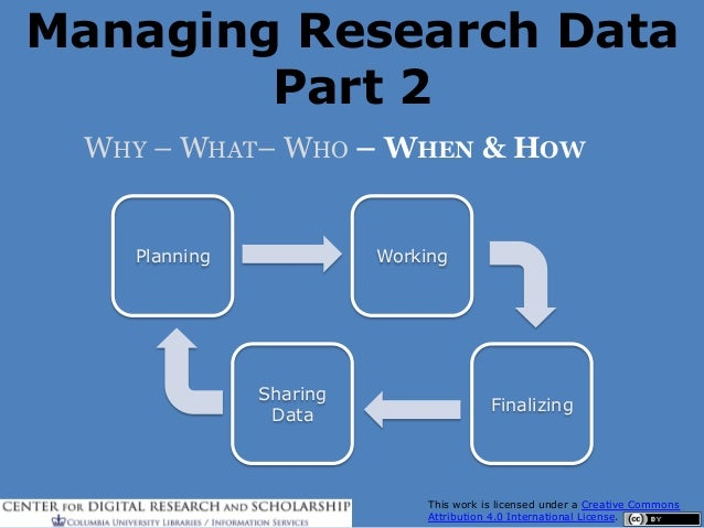 managing papers research