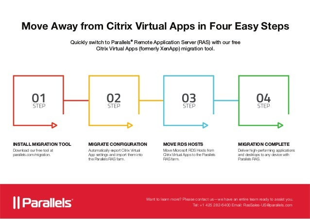 Move Away from Citrix Virtual Apps in Four Easy Steps Quickly switch to Parallels ® Remote Application Server (RAS) with o...