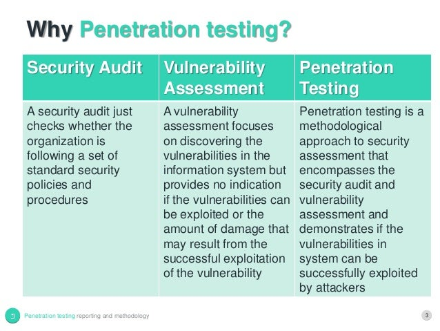 Penetration testing reporting and methodology