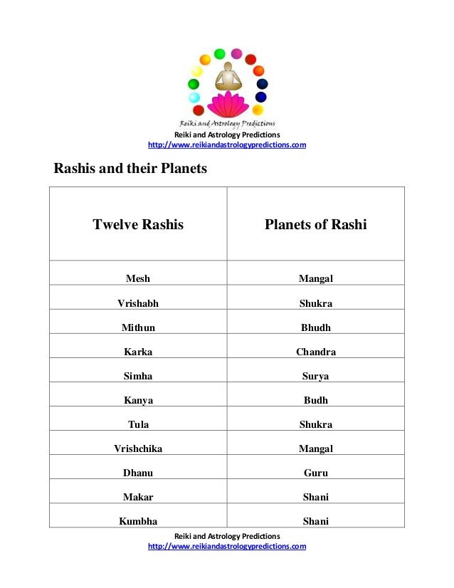 Reiki and Astrology Predictions http://www.reikiandastrologypredictions.com  Rashis and their Planets  Twelve Rashis  Plan...