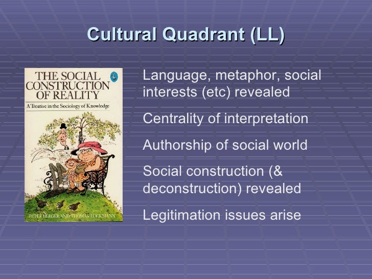 Cultural Quadrant (LL) Language, metaphor, social interests (etc) revealed Centrality of interpretation Authorship of soci...