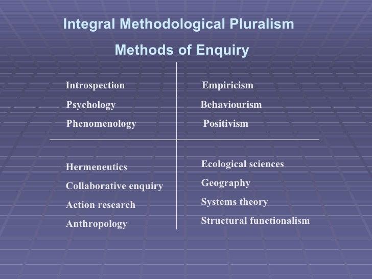 Introspection Psychology Phenomenology Hermeneutics Collaborative enquiry Action research Anthropology Ecological sciences...