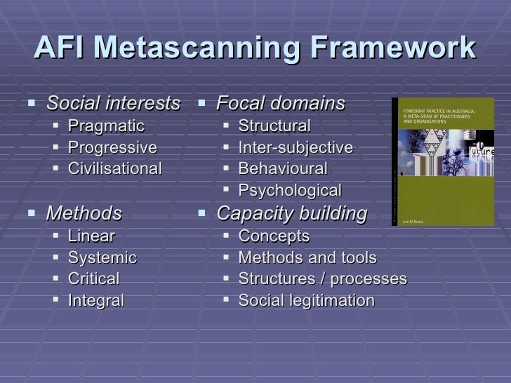 AFI Metascanning Framework <ul><li>Social interests </li></ul><ul><ul><li>Pragmatic </li></ul></ul><ul><ul><li>Progressive...