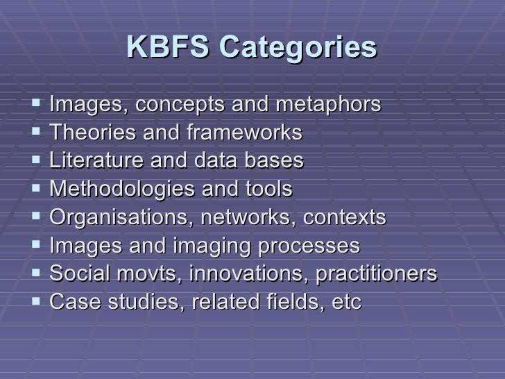 KBFS Categories <ul><li>Images, concepts and metaphors </li></ul><ul><li>Theories and frameworks </li></ul><ul><li>Literat...